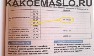 Моменты затяжки фольксваген поло седан, 2010 — 2015 г.в.