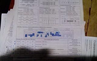 Предохранители и реле тойота приус 4 (xw50)