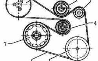 Замена генератора на фольксваген пассат б6