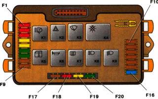 Схемы блоков предохранителей