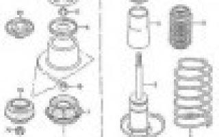 Замена газонаполненной стойки фольксваген пассат б6