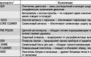 Передняя подвеска киа спектра 2