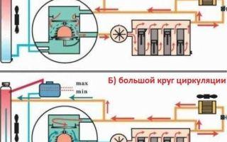 Снятие и установка термостата ауди 80 б4