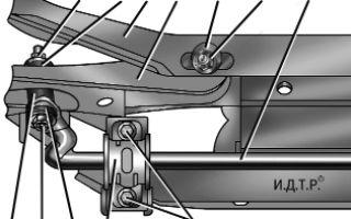 Задняя подвеска форд фокус 2