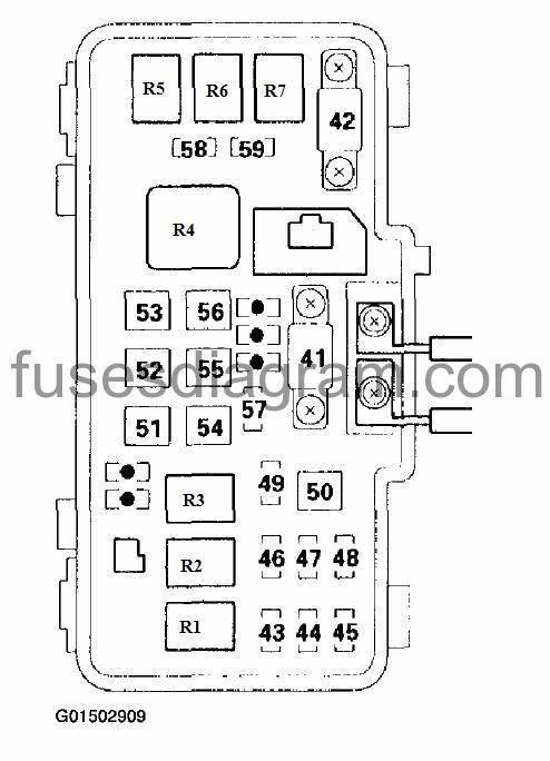 Предохранители Хонда Одиссей RA6-RA9, 1999 - 2003