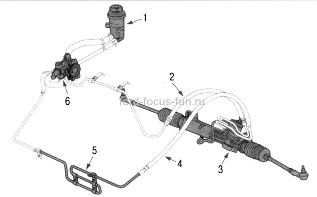 Замена рулевого механизма (рейки) Форд Фокус 3