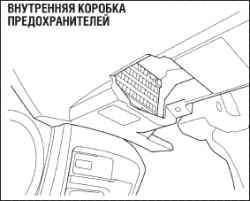 Предохранители и реле Хонда Цивик 7, 2001 - 2006