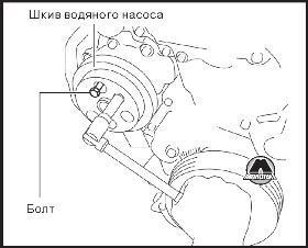 Моменты затяжки болтов Мазда 6 (GH), 2007 - 2012 г.в.
