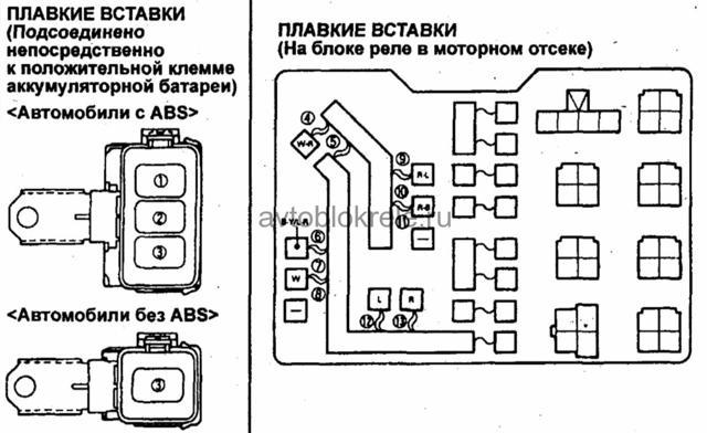 Предохранители и реле Митсубиси Паджеро 2, 1991 - 2000