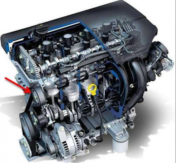 Замена приводного ремня генератора и агрегатов Форд Фокус 3