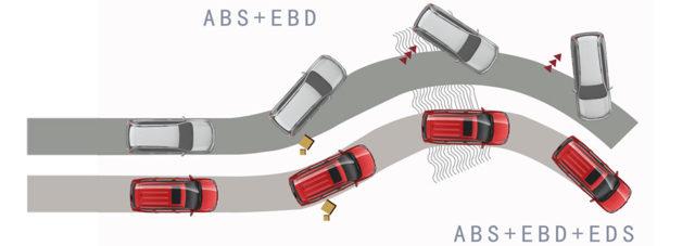 Технические характеристики Киа Рио 2 (JB)