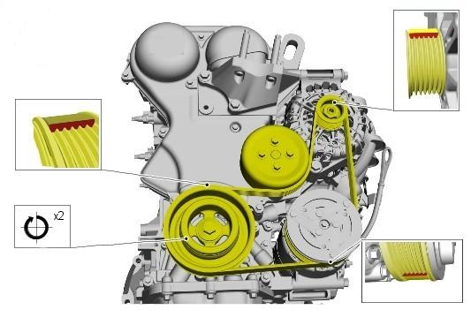 Замена генератора Ford Focus 3