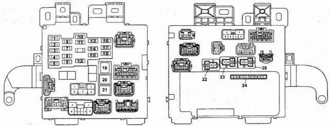 Предохранители и реле Тойота Камри 20