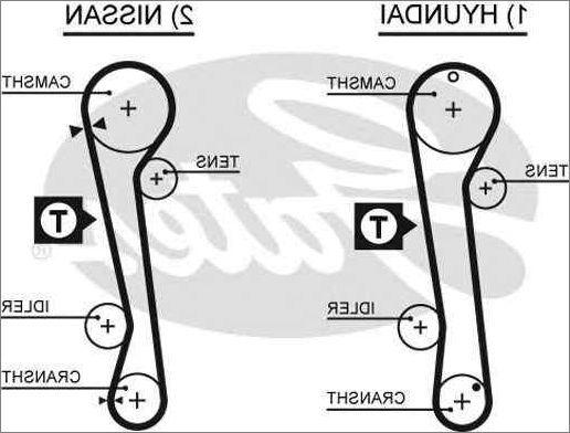 Замена генератора Ниссан Примера 3 (П12)