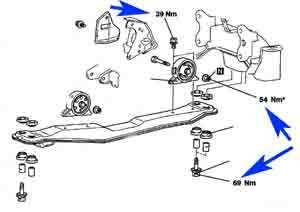 Вибрации в выхлопной трубе автомобиля