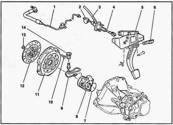 Замена приводного ремня генератора Тойота Королла (Е150)