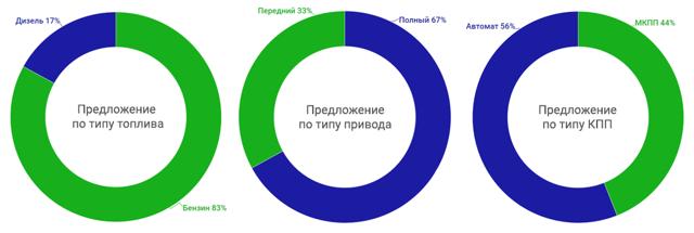 АКПП Хендай Туссан 1