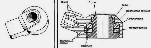 Замена датчика детонации на Рено Логан 2