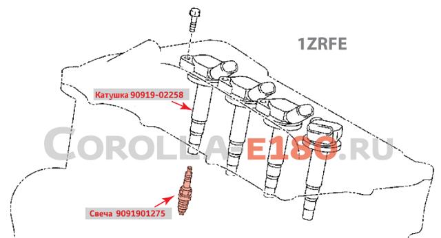 Замена свечей зажигания Тойота Королла (Е150)
