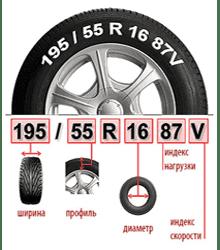 Рекомендуемое давление в шинах Мазда 6 (GH), 2007 - 2012 г.в.