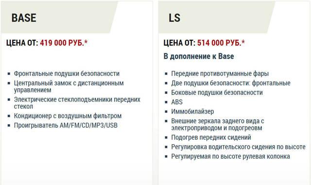 Обзор нового Шевроле Спарк 2015 - 2016 года