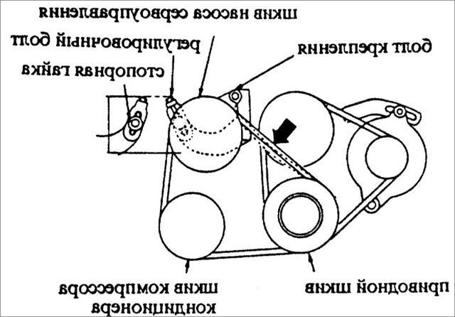 Замена ремня приводов агрегатов и генератора Мазда 6 (GH)