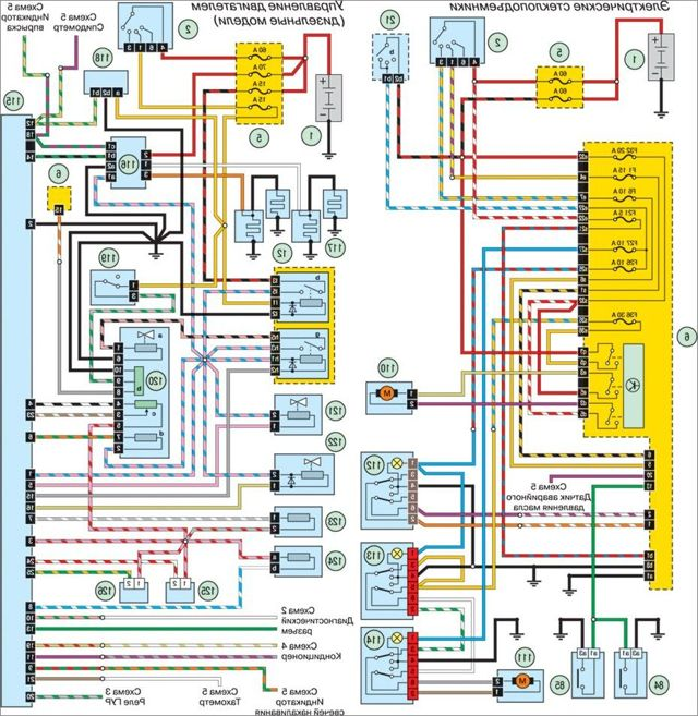 Электрические схемы Рено Дастер