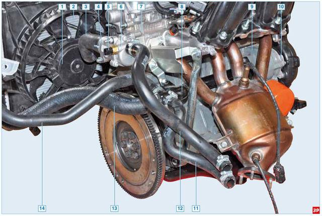 Система охлаждения Лада Гранта (ВАЗ 2190)