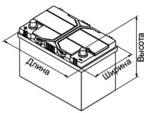 Аккумулятор Хонда ЦРВ