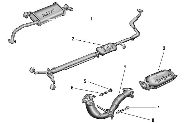 Основной глушитель Kia Rio 3: снятие и замена