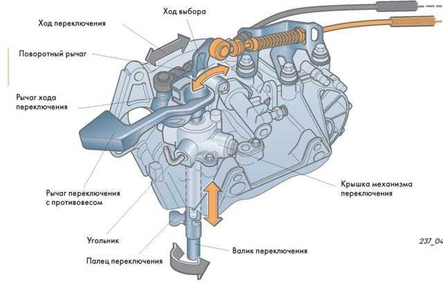 Регулировка привода переключения передач Фольксваген Пассат Б6