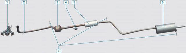 Замена уплотнительного кольца приемной трубы Рено Логан 2