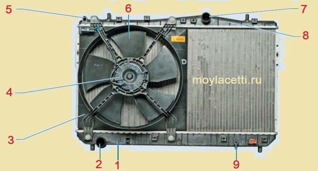 Система охлаждения Шевроле Лачетти