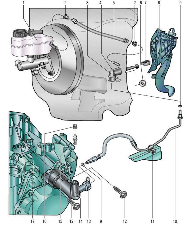 Прокачка тормозов и гидропривода сцепления Фольксваген Поло