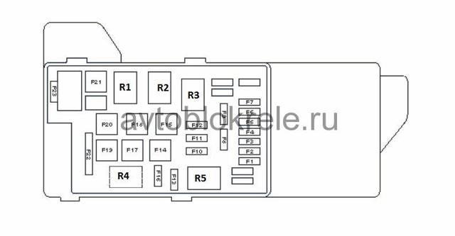 Предохранители Хонда Одиссей RB3/RB4, 2008 - 2013