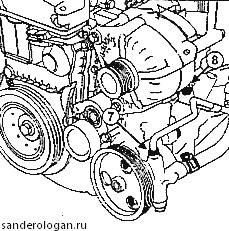 Замена бачка гидроусилителя рулевого управления и шлангов на Рено Логан 2