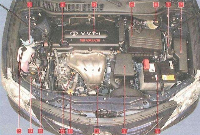 Предохранители и реле Тойота Камри 40