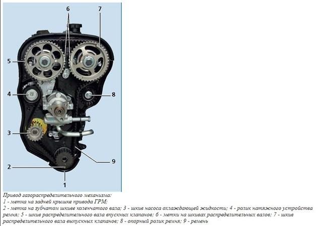 Двигатель (F16D3) Дэу Нексия N150