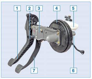 Проверка тормозных механизмов на Renault Logan 2