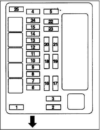 Предохранители и реле Митсубиси Аутлендер, 2002 - 2007