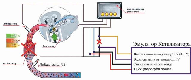 Замена датчиков кислорода Форд Фокус 3