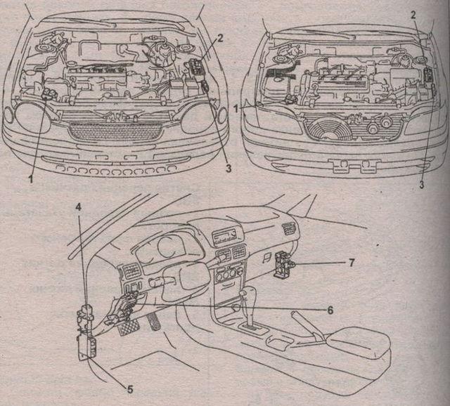 Предохранители Тойота Королла (Е120)