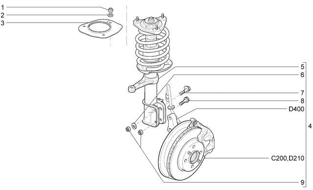 Передняя подвеска Лада Гранта (ВАЗ 2190)