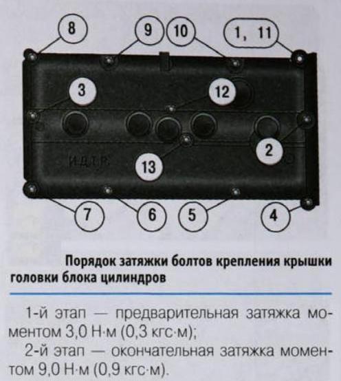 Замена прокладки ГБЦ Форд Фокус 3 1.6L Ti-VCT