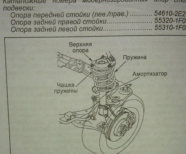 Подвеска Хендай Туссан 1