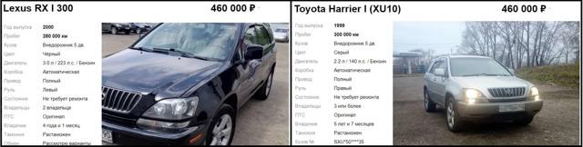 Предохранители Тойота Харриер / Лексус РХ 350 (XU30)