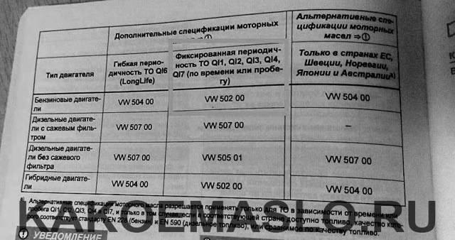 Моменты затяжки Фольксваген Поло седан, 2010 - 2015 г.в.