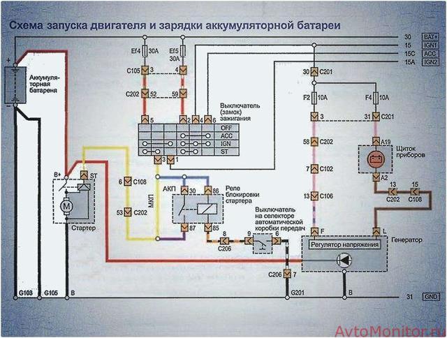 Снятие и замена генератора Шевроле Лачетти