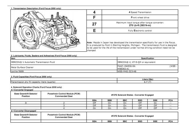 Устройство АКПП Форд Фокус 1