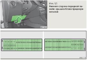 Предохранители Skoda Rapid, с 2012 и 2015 г.в.